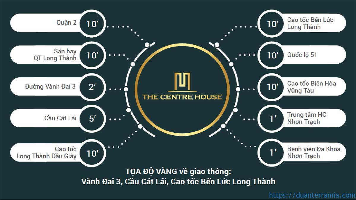 tien-ich-lien-ket-vung-terra-flora-nhon-trach-dong-nai